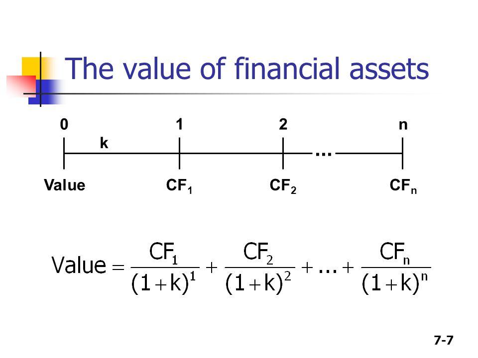 7-7 The value of financial assets 012n k CF 1 CF n CF 2 Value...