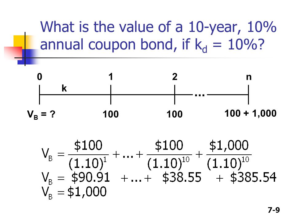 7-9 What is the value of a 10-year, 10% annual coupon bond, if k d = 10%? 012n k 100 100 + 1,000 100V B = ?...