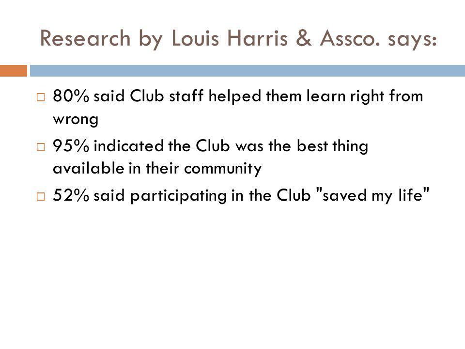 Research by Louis Harris & Assco.