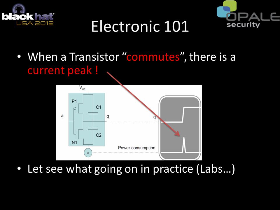 Electronic 101 When a Transistor commutes , there is a current peak .