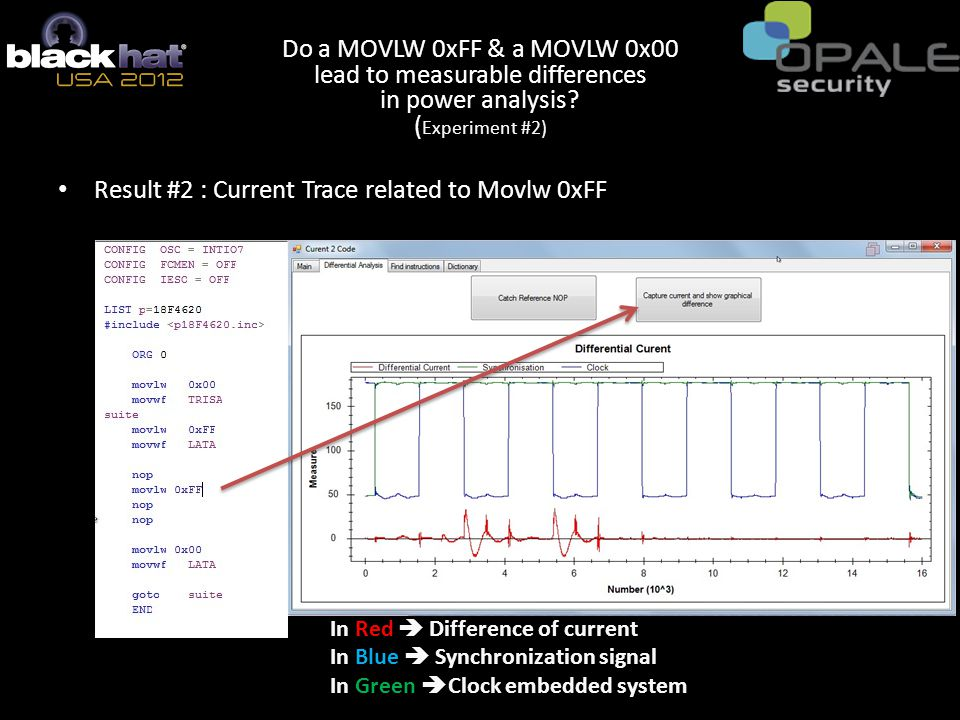 Result #2 : Current Trace related to Movlw 0xFF In Red  Difference of current In Blue  Synchronization signal In Green  Clock embedded system Do a MOVLW 0xFF & a MOVLW 0x00 lead to measurable differences in power analysis.