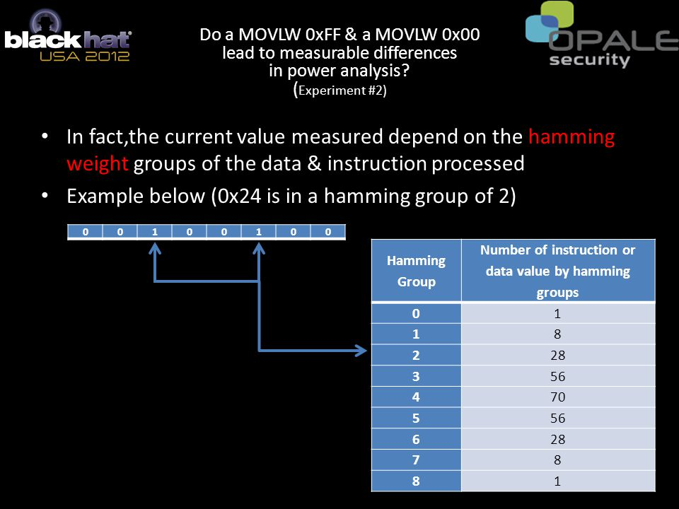 In fact,the current value measured depend on the hamming weight groups of the data & instruction processed Example below (0x24 is in a hamming group of 2) Hamming Group Number of instruction or data value by hamming groups 01 18 228 356 470 556 628 78 81 00100100 Do a MOVLW 0xFF & a MOVLW 0x00 lead to measurable differences in power analysis.