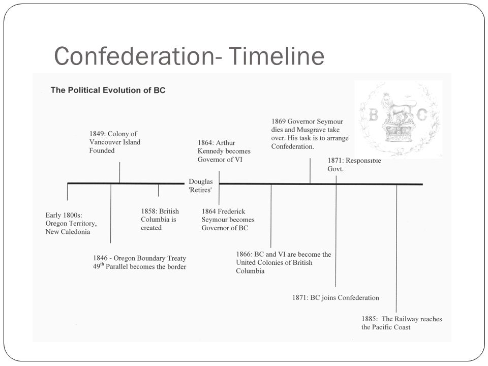 Confederation (?) Three options for BC after 1867: 1.
