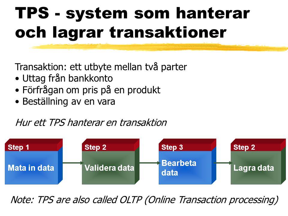 TPS - system som hanterar och lagrar transaktioner Mata in data Step 1 Validera data Step 2 Bearbeta data Step 3 Transaktion: ett utbyte mellan två parter Uttag från bankkonto Förfrågan om pris på en produkt Beställning av en vara Hur ett TPS hanterar en transaktion Lagra data Step 2 Note: TPS are also called OLTP (Online Transaction processing)