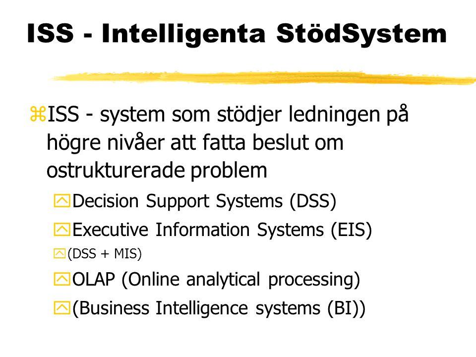 ISS - Intelligenta StödSystem zISS - system som stödjer ledningen på högre nivåer att fatta beslut om ostrukturerade problem yDecision Support Systems (DSS) yExecutive Information Systems (EIS) y(DSS + MIS) yOLAP (Online analytical processing) y(Business Intelligence systems (BI))