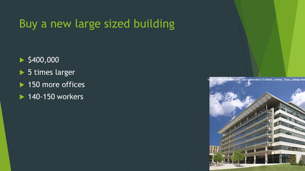Buy a new large sized building  $400,000  5 times larger  150 more offices  140-150 workers http://www.stateuniversity.com/universities/TX/North_Central_Texas_College.html