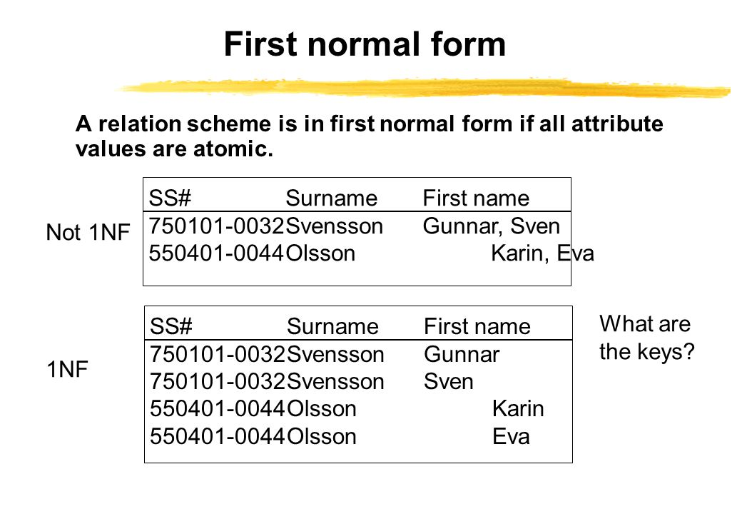 First normal form A relation scheme is in first normal form if all attribute values are atomic.