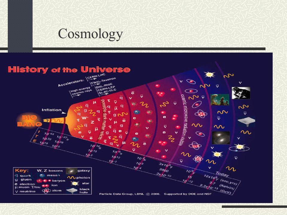 Cosmology E = kT → T =