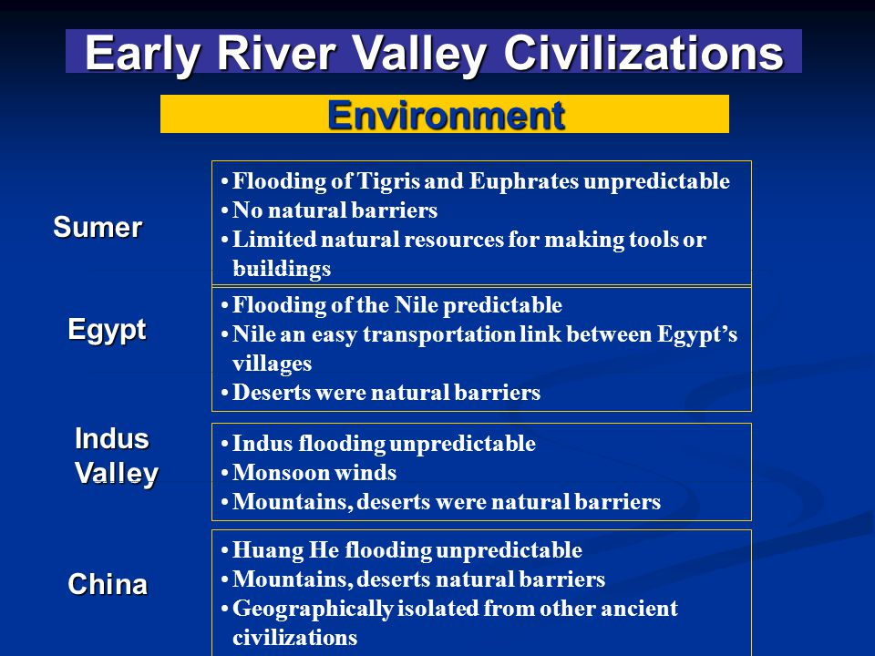 Early River Valley Civilizations Flooding of Tigris and Euphrates unpredictable No natural barriers Limited natural resources for making tools or buil