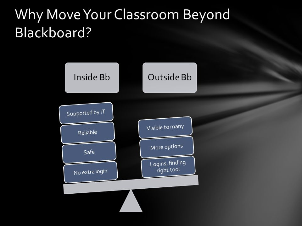 Will it help you (or your students) meet learning objectives.