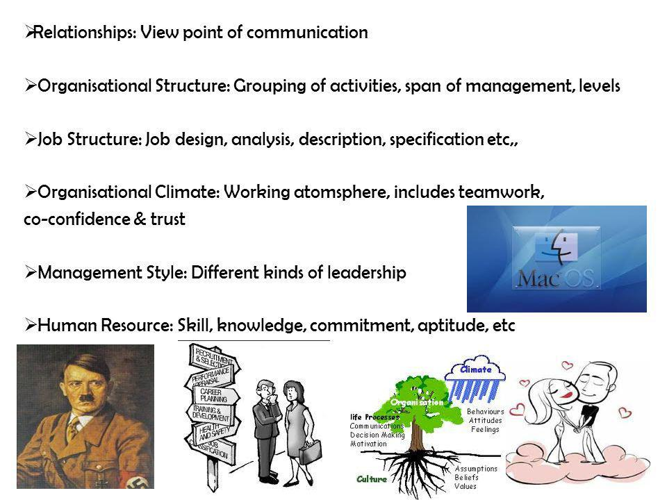  Relationships: View point of communication  Organisational Structure: Grouping of activities, span of management, levels  Job Structure: Job design, analysis, description, specification etc,,  Organisational Climate: Working atomsphere, includes teamwork, co-confidence & trust  Management Style: Different kinds of leadership  Human Resource: Skill, knowledge, commitment, aptitude, etc