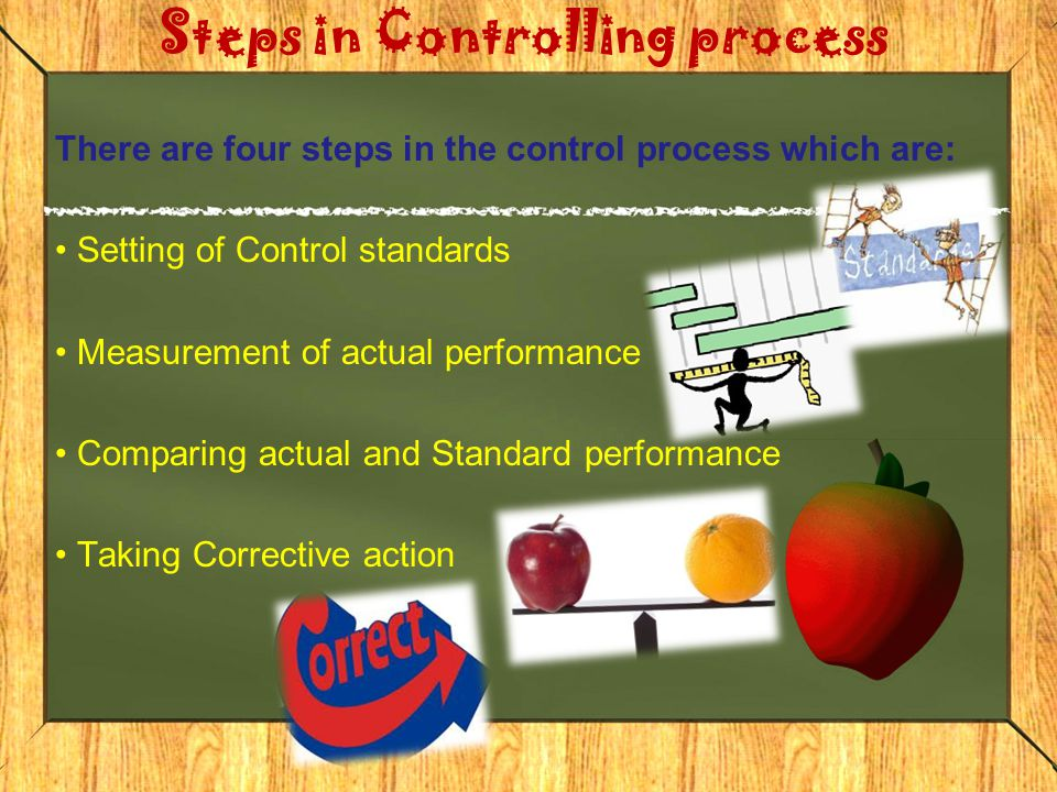 Steps in Controlling process There are four steps in the control process which are: Setting of Control standards Measurement of actual performance Comparing actual and Standard performance Taking Corrective action