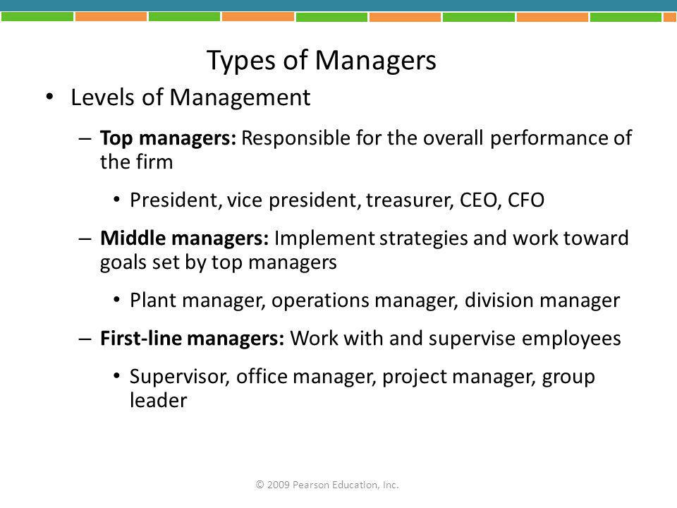Types of Managers Levels of Management – Top managers: Responsible for the overall performance of the firm President, vice president, treasurer, CEO,