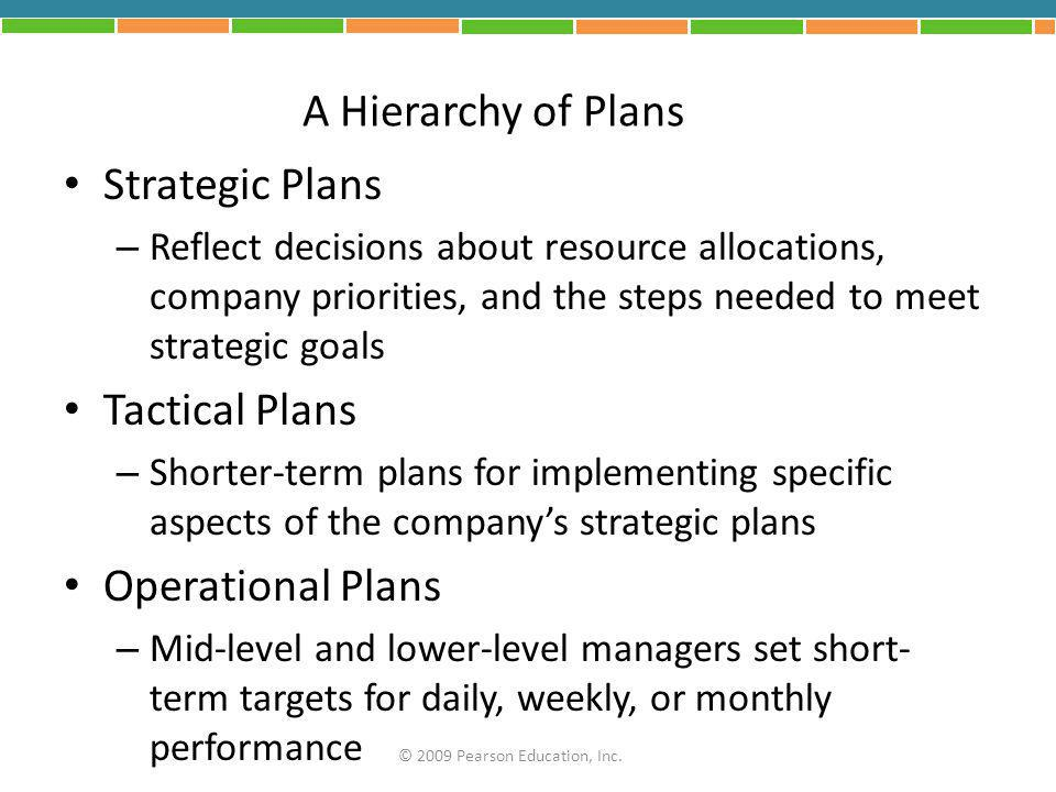 A Hierarchy of Plans Strategic Plans – Reflect decisions about resource allocations, company priorities, and the steps needed to meet strategic goals
