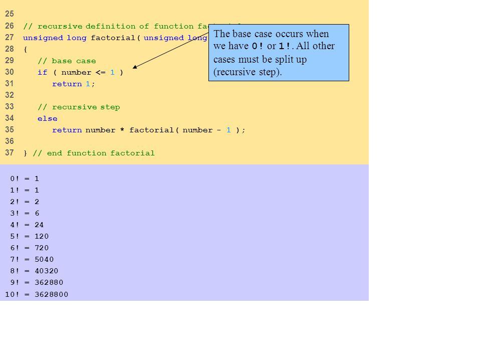 25 26 // recursive definition of function factorial 27 unsigned long factorial( unsigned long number ) 28 { 29 // base case 30 if ( number <= 1 ) 31 return 1; 32 33 // recursive step 34 else 35 return number * factorial( number - 1 ); 36 37 } // end function factorial 0.