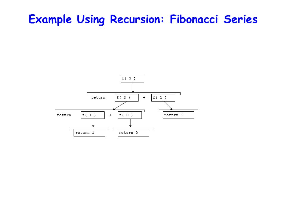 Example Using Recursion: Fibonacci Series  Order of operations – return fibonacci( n - 1 ) + fibonacci( n - 2 );  Do not know which one executed first –C++ does not specify –Only &&, || and ?: guaranteed left-to-right evaluation  Recursive function calls –Each level of recursion doubles the number of function calls 30 th number = 2^30 ~ 4 billion function calls –Exponential complexity