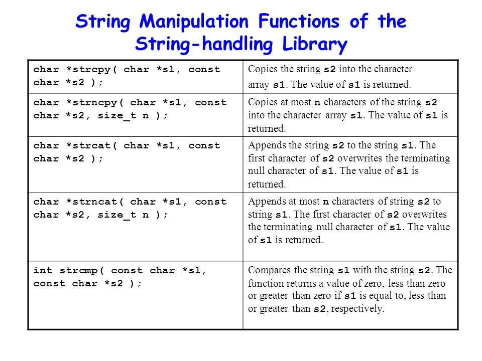 String Manipulation Functions of the String-handling Library char *strcpy( char *s1, const char *s2 ); Copies the string s2 into the character array s1.