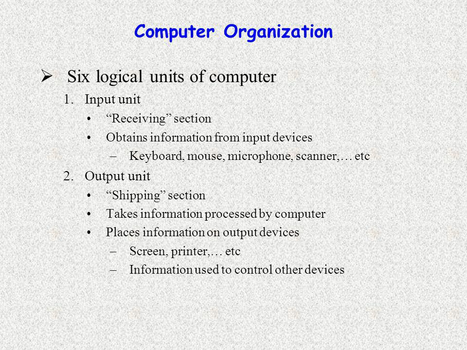 Computer Organization  Six logical units of computer 1.Input unit Receiving section Obtains information from input devices –Keyboard, mouse, microphone, scanner,… etc 2.Output unit Shipping section Takes information processed by computer Places information on output devices –Screen, printer,… etc –Information used to control other devices