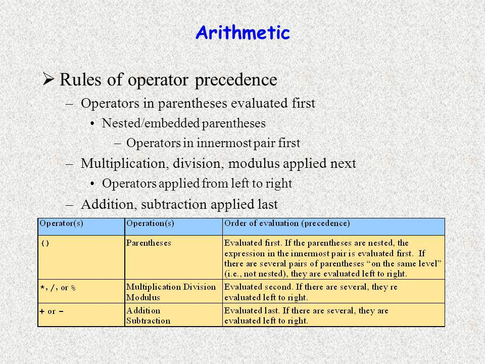 Arithmetic  Rules of operator precedence –Operators in parentheses evaluated first Nested/embedded parentheses –Operators in innermost pair first –Multiplication, division, modulus applied next Operators applied from left to right –Addition, subtraction applied last Operators applied from left to right