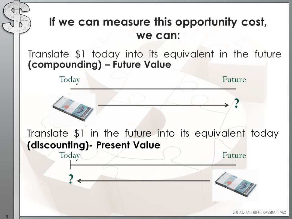 Translate $1 today into its equivalent in the future (compounding) – Future Value SITI AISHAH BINTI KASSIM (FM2) 3 If we can measure this opportunity cost, we can: TodayFuture .