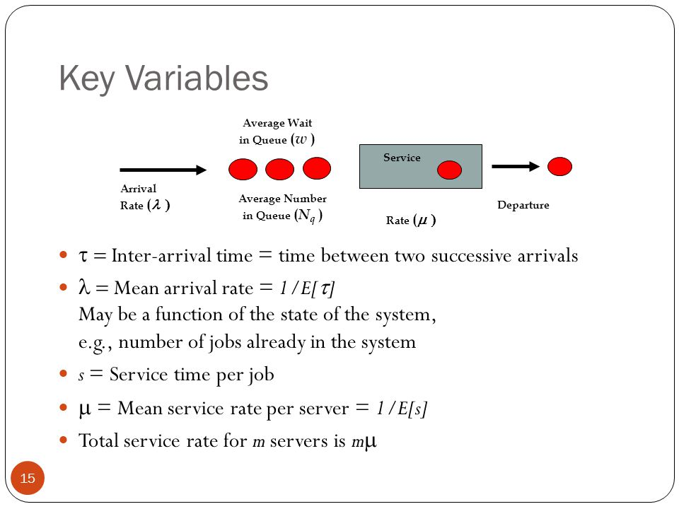 Key Variables  Inter-arrival time = time between two successive arrivals  Mean arrival rate = 1/E[  ] May be a function of the state of the syst