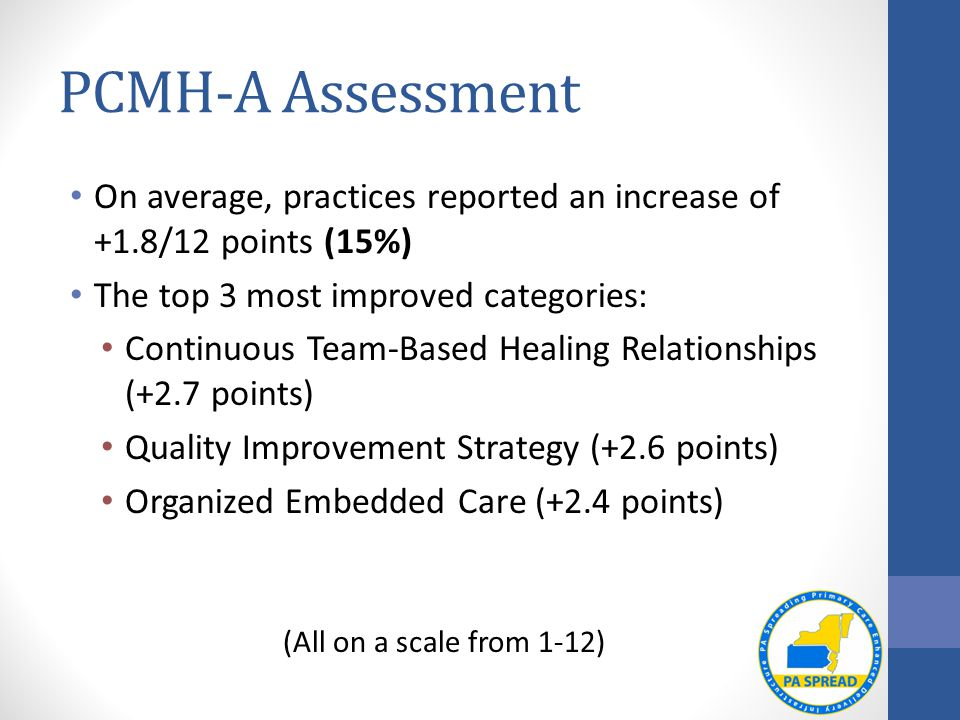 PCMH-A Assessment On average, practices reported an increase of +1.8/12 points (15%) The top 3 most improved categories: Continuous Team-Based Healing Relationships (+2.7 points) Quality Improvement Strategy (+2.6 points) Organized Embedded Care (+2.4 points) (All on a scale from 1-12)