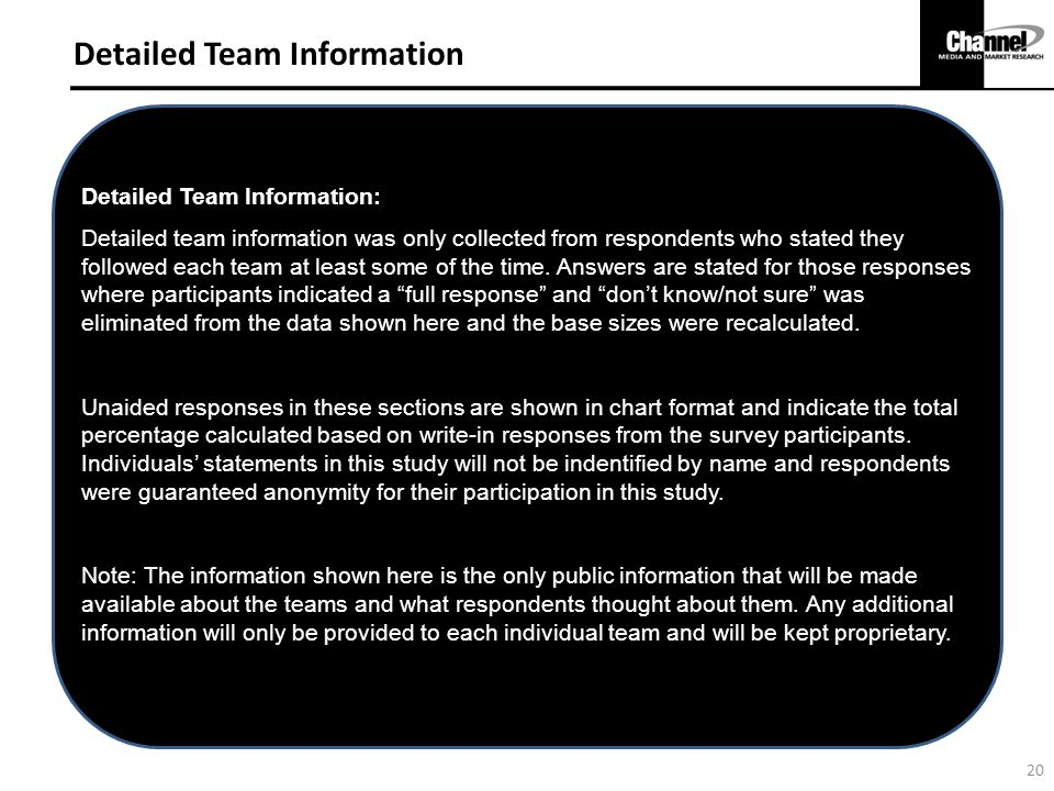 Detailed Team Information Detailed Team Information: Detailed team information was only collected from respondents who stated they followed each team at least some of the time.