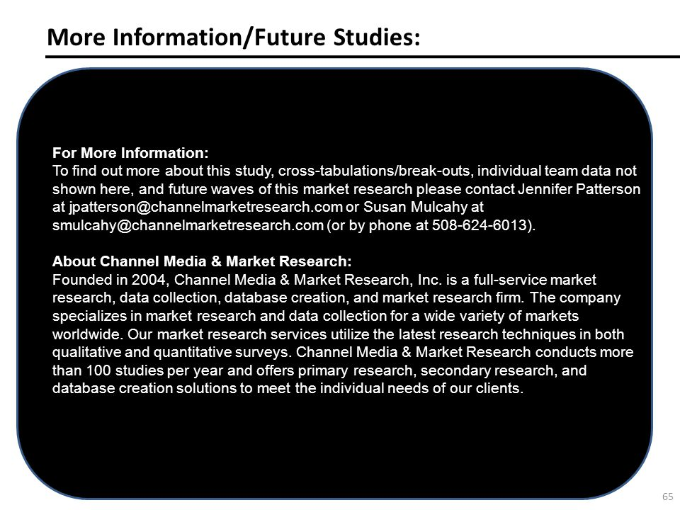 More Information/Future Studies: For More Information: To find out more about this study, cross-tabulations/break-outs, individual team data not shown here, and future waves of this market research please contact Jennifer Patterson at jpatterson@channelmarketresearch.com or Susan Mulcahy at smulcahy@channelmarketresearch.com (or by phone at 508-624-6013).