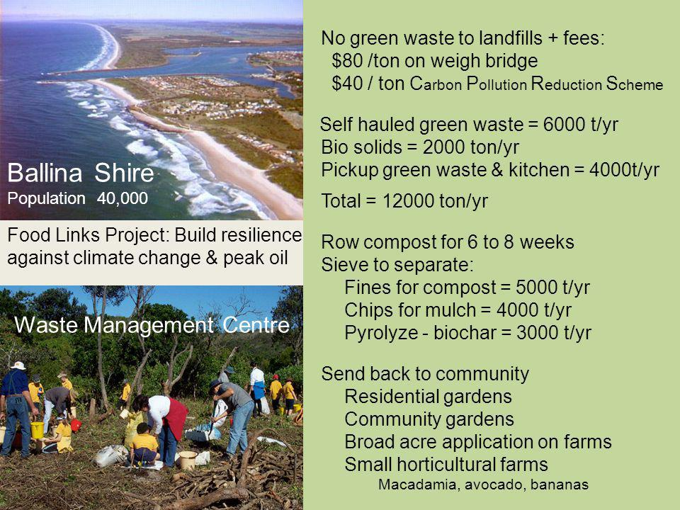 Ballina Shire Population 40,000 Waste Management Centre No green waste to landfills + fees: $80 /ton on weigh bridge $40 / ton C arbon P ollution R eduction S cheme Self hauled green waste = 6000 t/yr Bio solids = 2000 ton/yr Pickup green waste & kitchen = 4000t/yr Total = 12000 ton/yr Row compost for 6 to 8 weeks Sieve to separate: Fines for compost = 5000 t/yr Chips for mulch = 4000 t/yr Pyrolyze - biochar = 3000 t/yr Send back to community Residential gardens Community gardens Broad acre application on farms Small horticultural farms Macadamia, avocado, bananas Food Links Project: Build resilience against climate change & peak oil