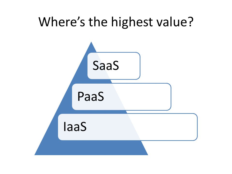 Where's the highest value SaaSPaaSIaaS