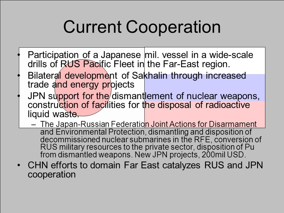 Current Cooperation Participation of a Japanese mil.