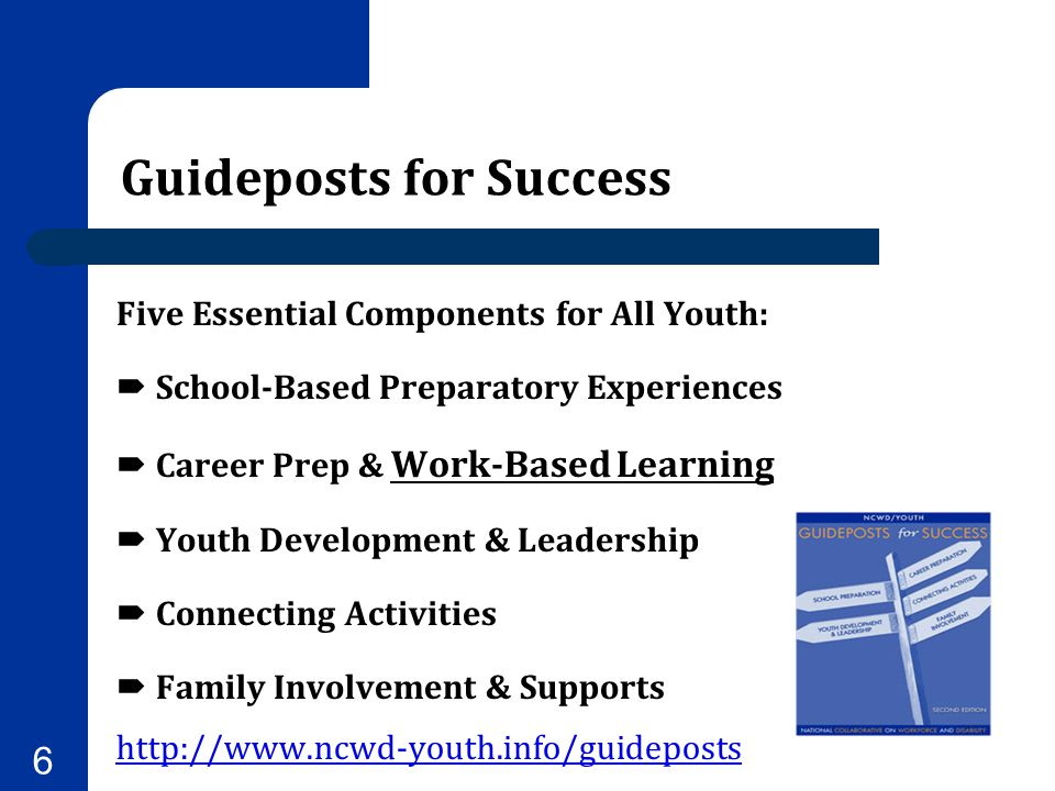 Guideposts for Success Five Essential Components for All Youth:  School-Based Preparatory Experiences  Career Prep & Work-Based Learning  Youth Dev