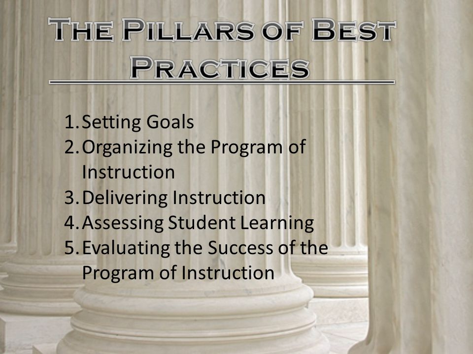 1.Setting Goals 2.Organizing the Program of Instruction 3.Delivering Instruction 4.Assessing Student Learning 5.Evaluating the Success of the Program