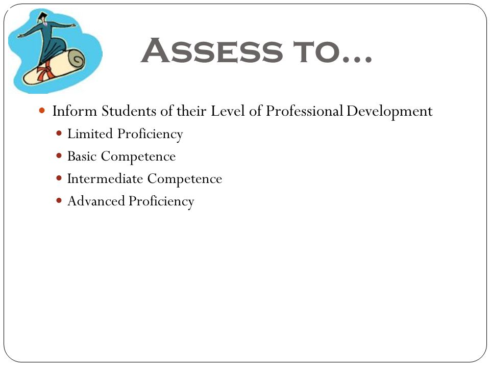Assess to… Inform Students of their Level of Professional Development Limited Proficiency Basic Competence Intermediate Competence Advanced Proficienc