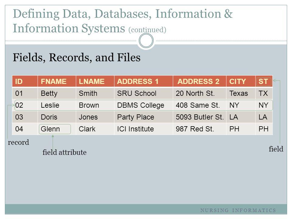 Defining Data, Databases, Information & Information Systems (continued) Fields, Records, and Files NURSING INFORMATICS IDFNAMELNAMEADDRESS 1 ADDRESS 2