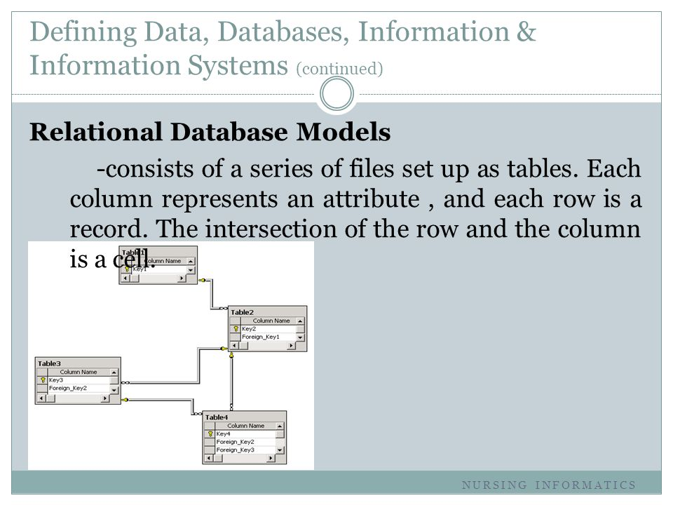 Defining Data, Databases, Information & Information Systems (continued) Relational Database Models -consists of a series of files set up as tables. Ea