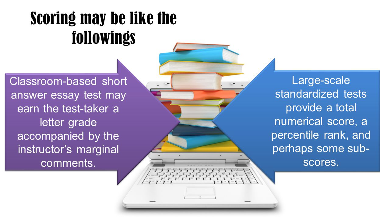 Scoring may be like the followings Classroom-based short answer essay test may earn the test-taker a letter grade accompanied by the instructor's marginal comments.