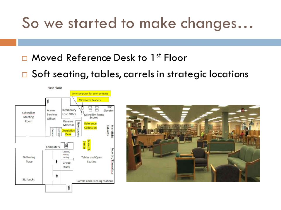 So we started to make changes…  Moved Reference Desk to 1 st Floor  Soft seating, tables, carrels in strategic locations
