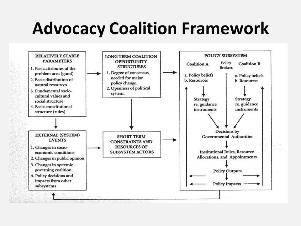 Advocacy Coalition Framework