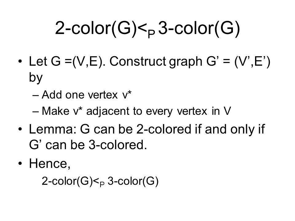 2-color(G)< P 3-color(G) Let G =(V,E). Construct graph G' = (V',E') by –Add one vertex v* –Make v* adjacent to every vertex in V Lemma: G can be 2-col