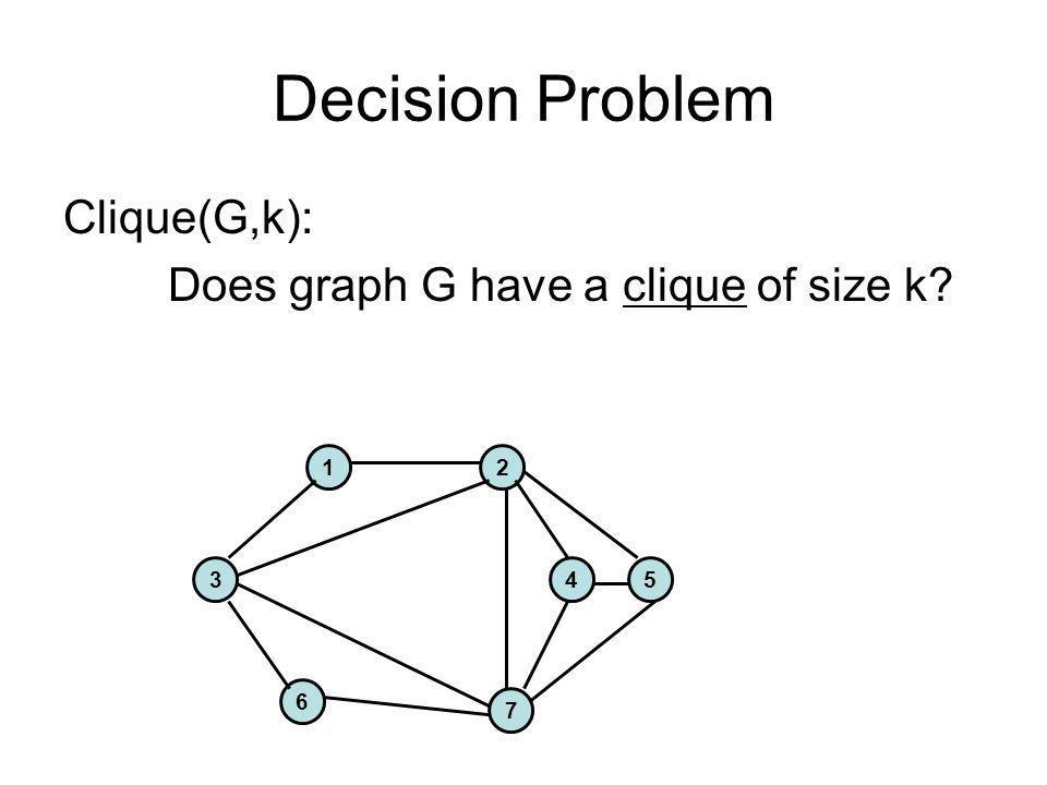 Decision Problem Clique(G,k): Does graph G have a clique of size k? 1 3 2 6 45 7
