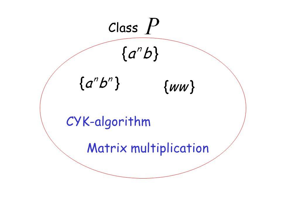 CYK-algorithm Class Matrix multiplication
