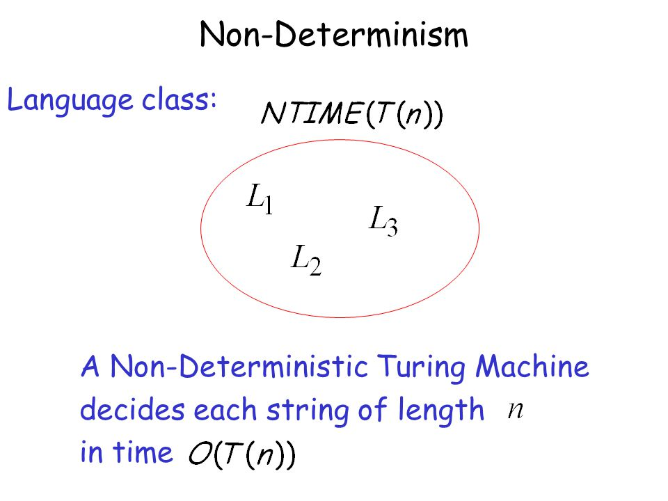 Non-Determinism Language class: A Non-Deterministic Turing Machine decides each string of length in time