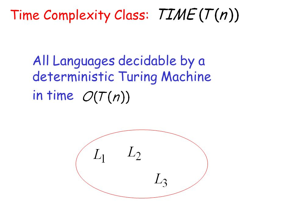Time Complexity Class: All Languages decidable by a deterministic Turing Machine in time