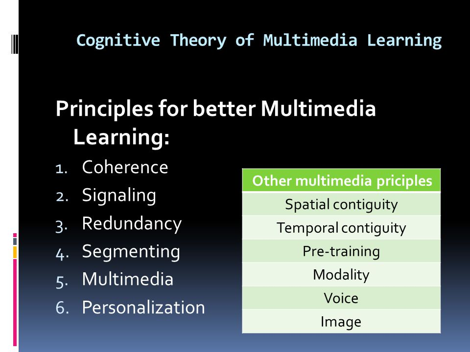 Cognitive Theory of Multimedia Learning Principles for better Multimedia Learning: 1.