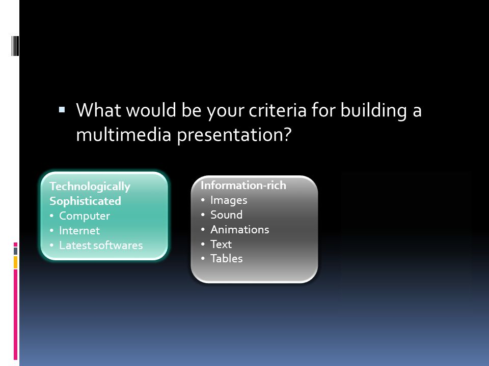 What would be your criteria for building a multimedia presentation? Information-rich Images Sound Animations Text Tables Technologically Sophisticat