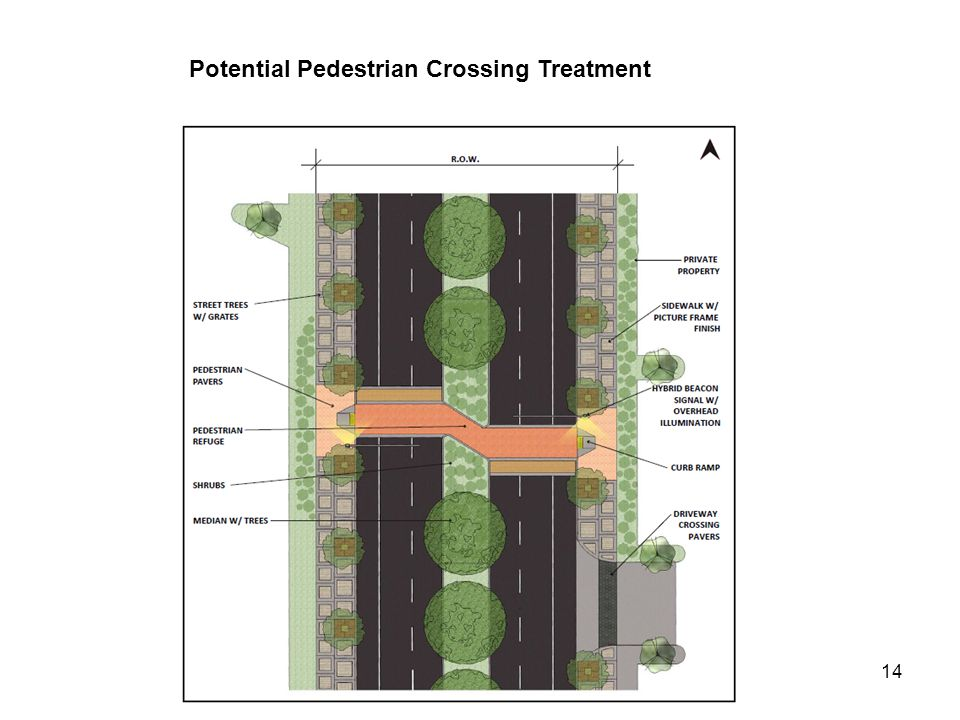 14 Potential Pedestrian Crossing Treatment