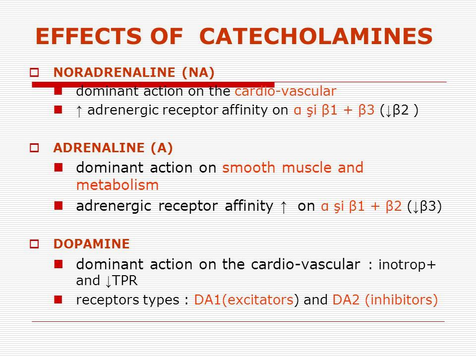 EFFECTS OF CATECHOLAMINES  NORADRENALINE (NA) dominant action on the cardio-vascular ↑ adrenergic receptor affinity on α şi β1 + β3 ( ↓ β2 )  ADRENA