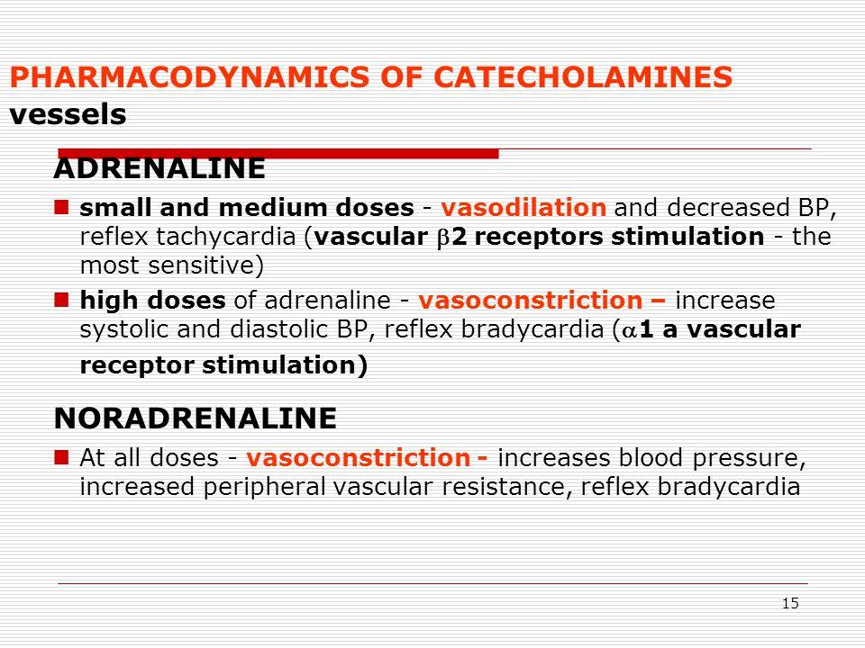 15 PHARMACODYNAMICS OF CATECHOLAMINES vessels ADRENALINE small and medium doses - vasodilation and decreased BP, reflex tachycardia (vascular 2 recep