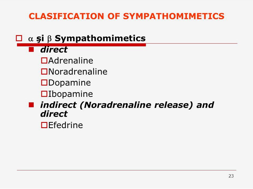 23 CLASIFICATION OF SYMPATHOMIMETICS   şi  Sympathomimetics direct  Adrenaline  Noradrenaline  Dopamine  Ibopamine indirect (Noradrenaline rele
